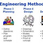 Engr Method_Figure