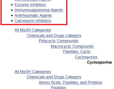PubMed Tip of the Month: Finding Information on Drug Action