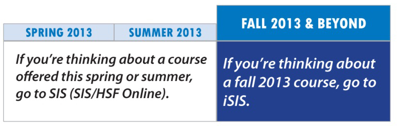Until August 2013, Tufts will use Two Student Information Systems