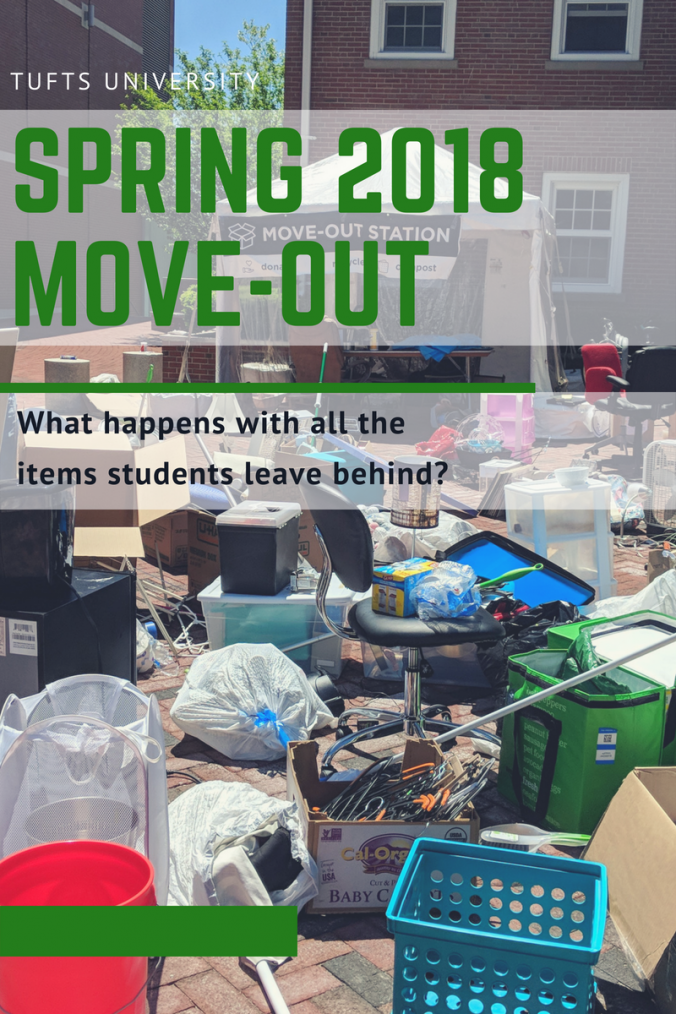Photo showing a large amount of items that students left behind for move out