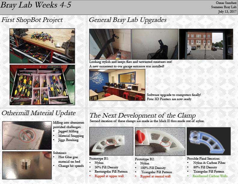 Week 4&5 – Omar
