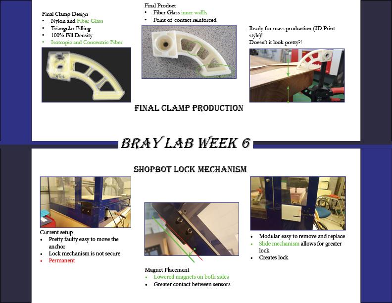 Week 6 – Omar