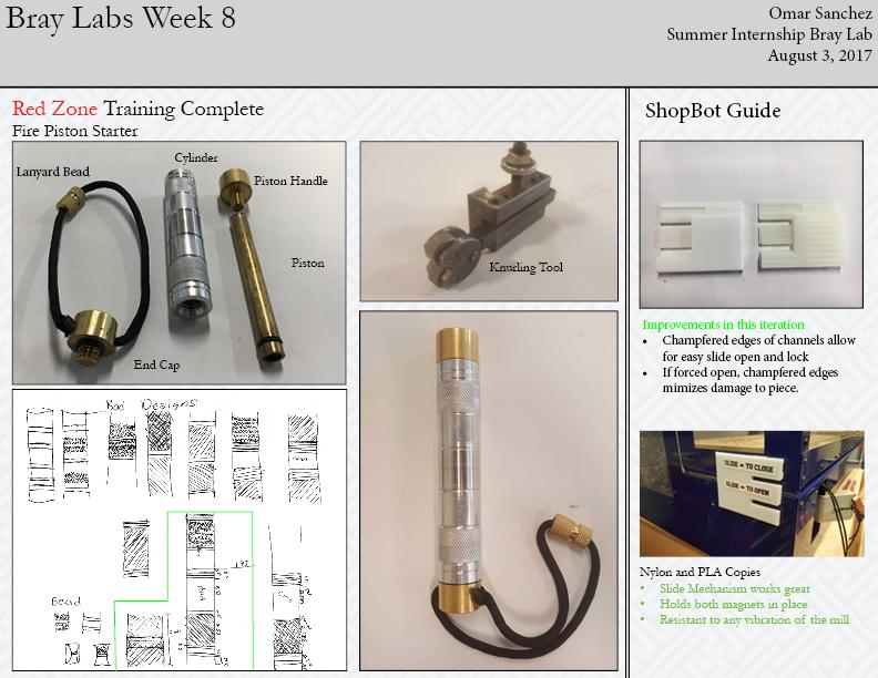 Week 8 – Omar