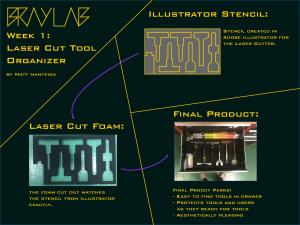 Bray Lab Internship Week 1: Laser Cut Tool Organizer – Matt Manteiga