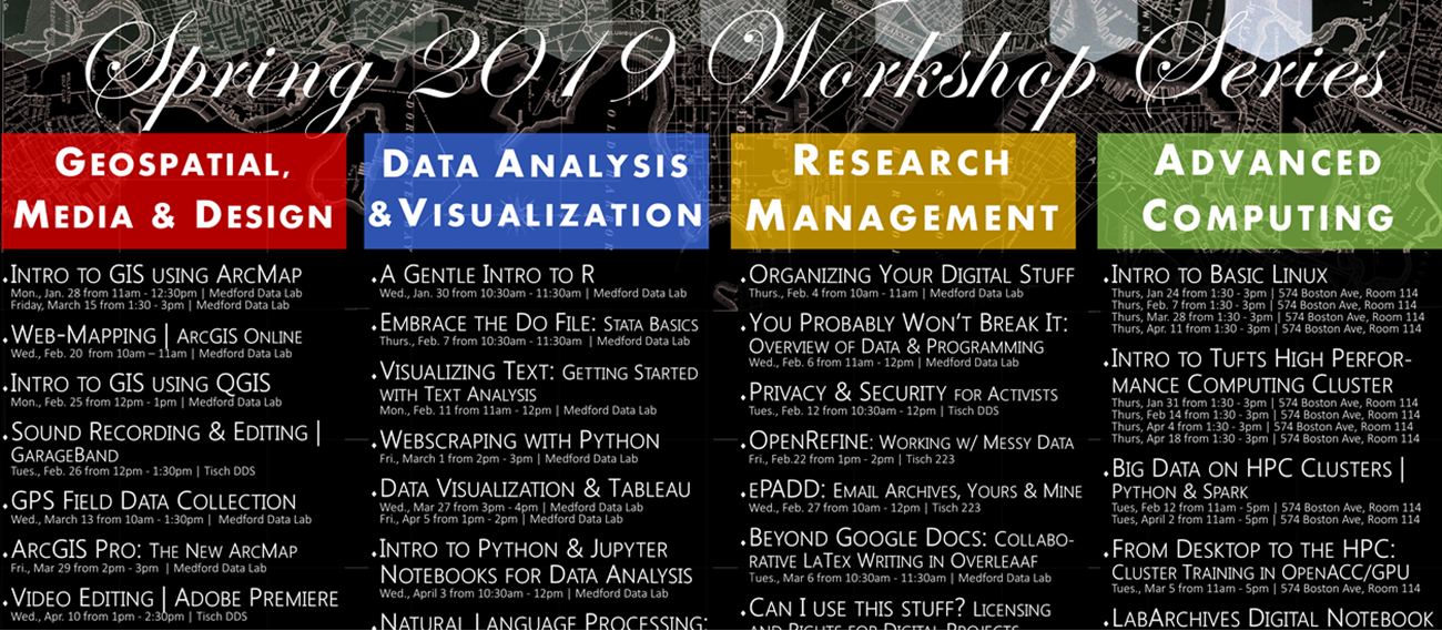 DataLab at Tufts | Innovate  Analyze  Visualize