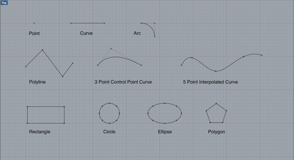 2: Rhino Lesson 1: Basic Drafting – SCP-0103 / Digital Fabrication Lab