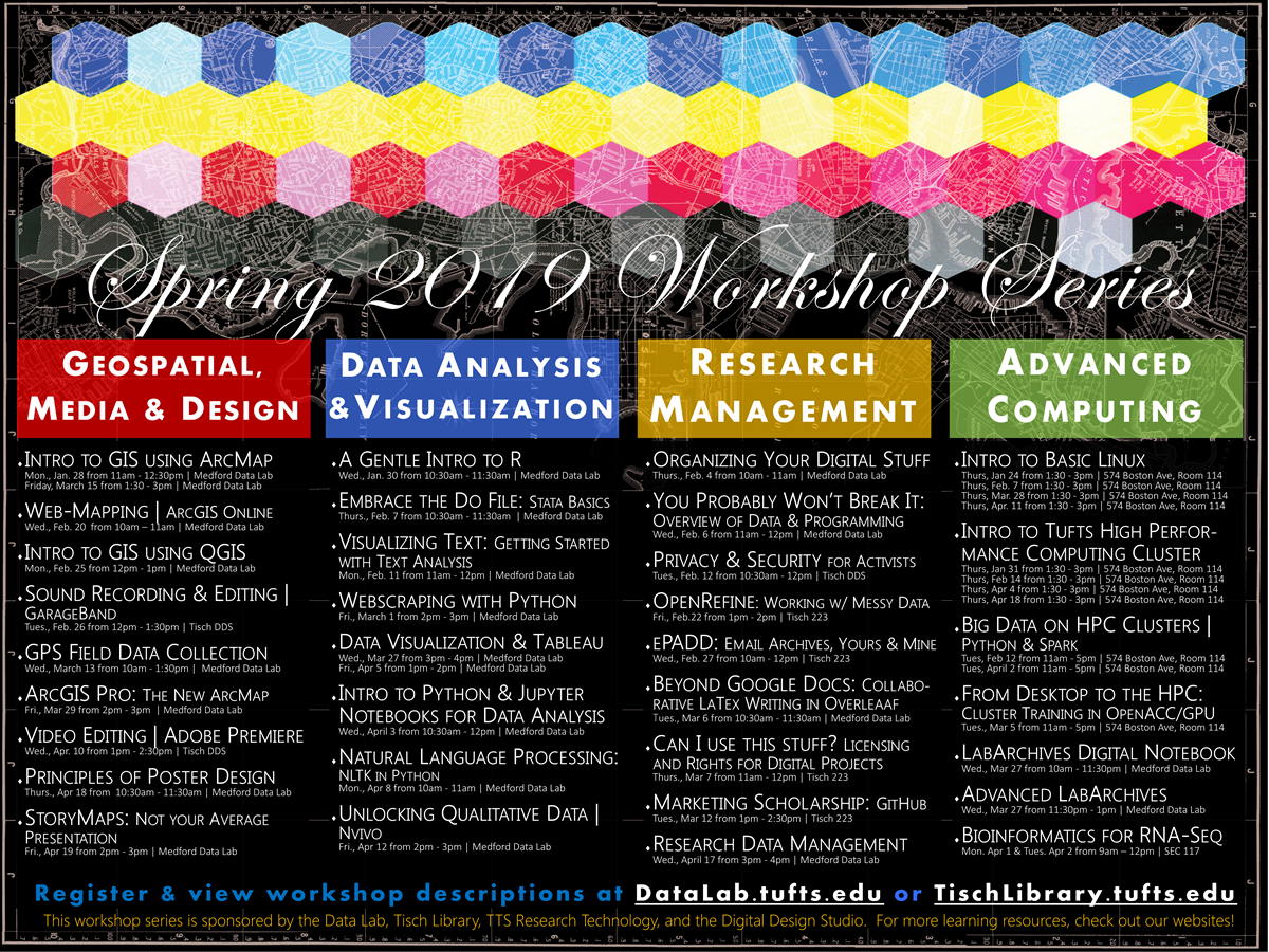 Spring 2019 Workshop Schedule Poster