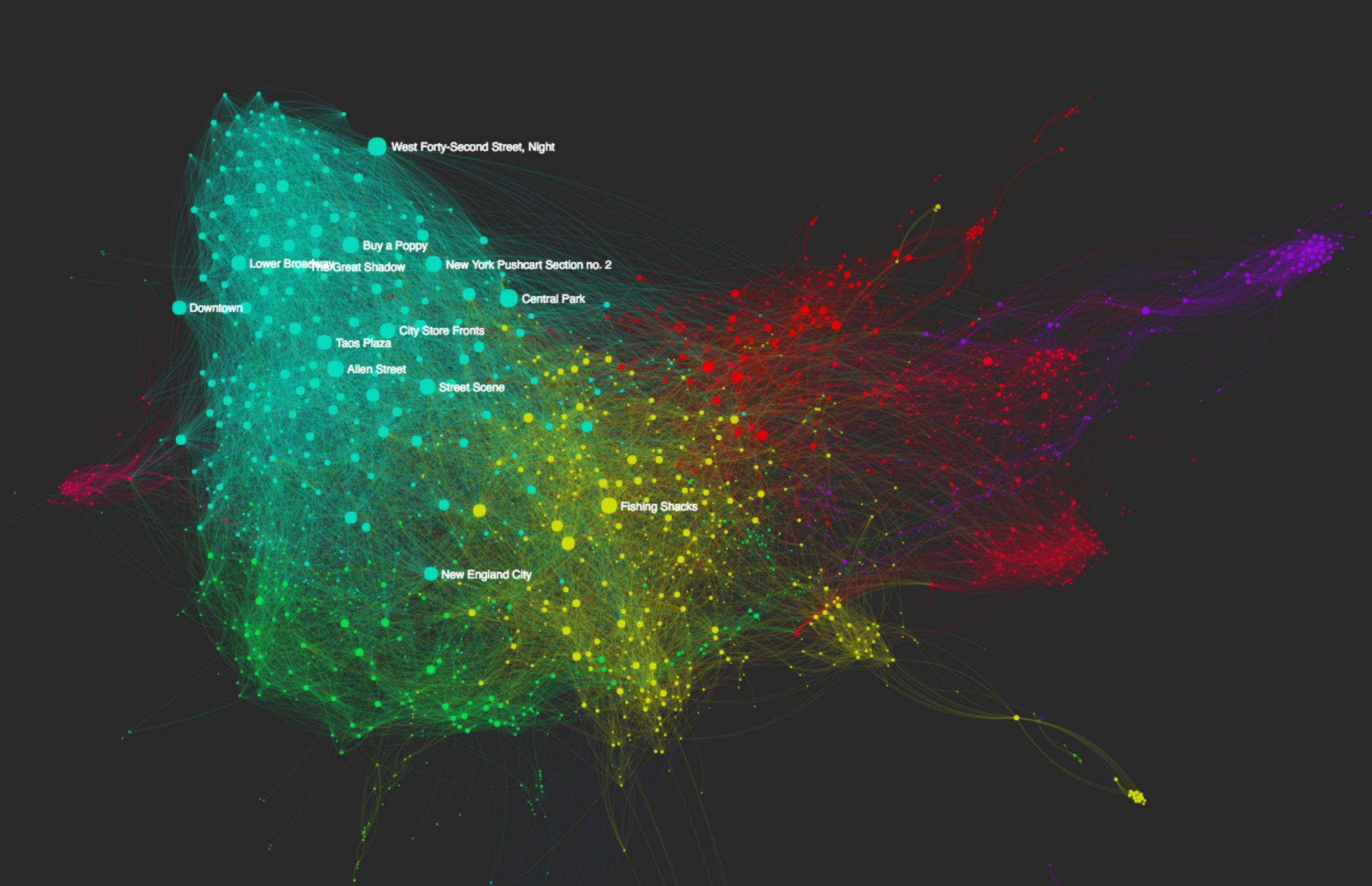 Visualizations – DH at Tufts