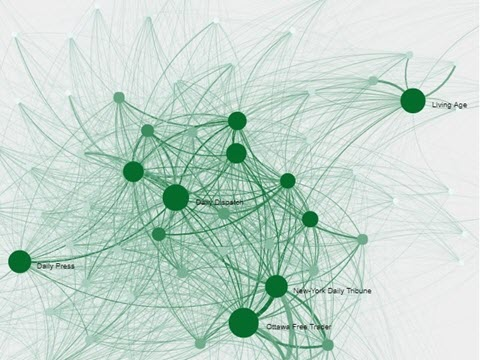 Network relation visualization of viral texts