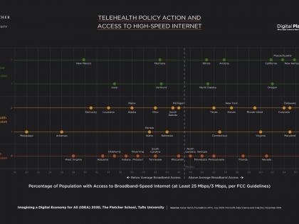 TFS - Telehealth Bars 28.07.20-page-001