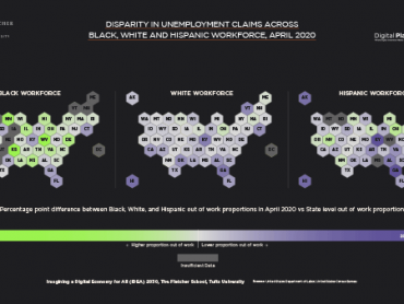 Color-of-Disparity-TFS---Hex-States---Unemployment-Claims---16.07.20