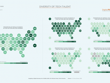 Geography of Work and STEM Diversity - 26.02.21-01