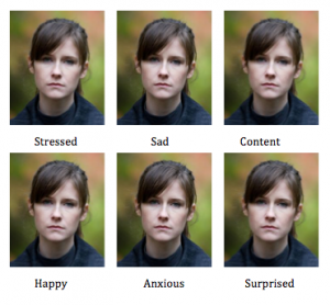 Dissociation between reported experience of emotion and its display