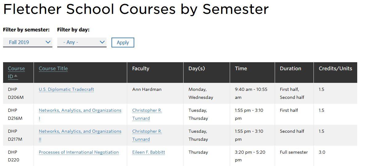 Fletcher courses