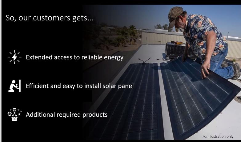 resonance lab solar panel details