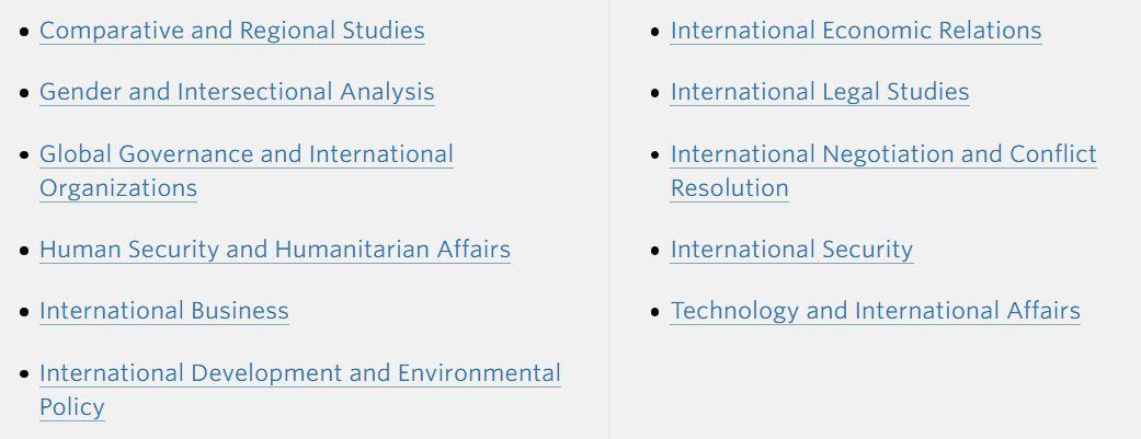 Fields of Study list