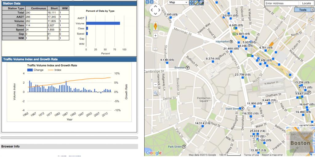 govt center traffict data 11:11:2015