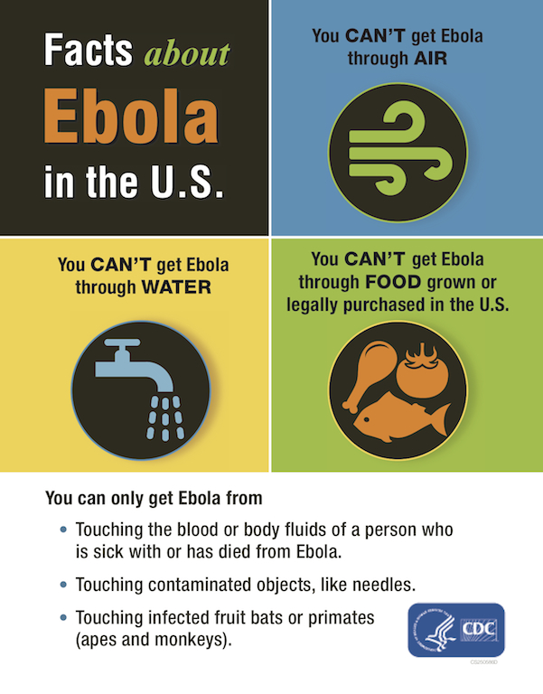 Facts about Ebola in the US