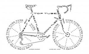 bike_week