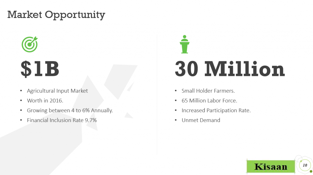 Kisaan Market value overview