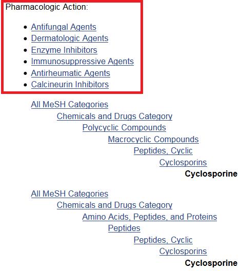 MeSH record for cyclosporine