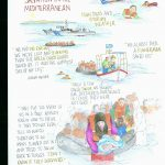 Danger, Death and Salvation in the Mediterranean