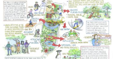 A Shared Universe (for Most): Ecosystems in Public Spaces and Migrant Livelihoods