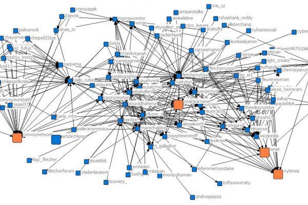 Tracking the #MurrowNewMedia19 Conversation