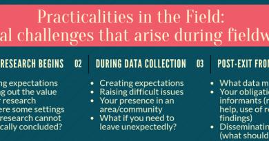 Managing Practicalities in the Field workshop recap