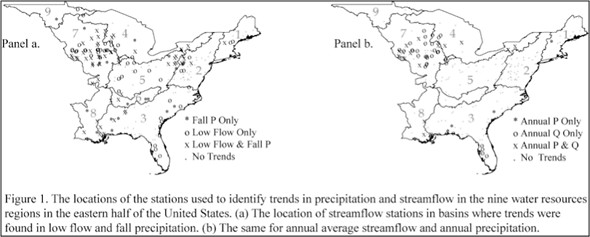 The locations of the stations used to identify trends in precipitation and streamflow in the nine water resources regions in the eastern half of the United States.