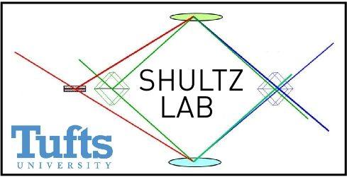 Shultz Research Group
