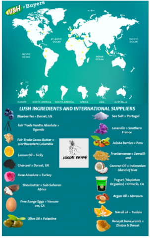Lush Ingredients and International Suppliers graphic