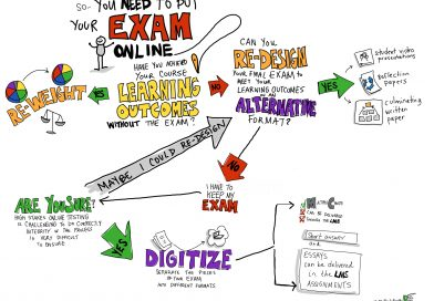 Integrating Inclusive and Sustainable Assessments in your Online Teaching from Beginning to End