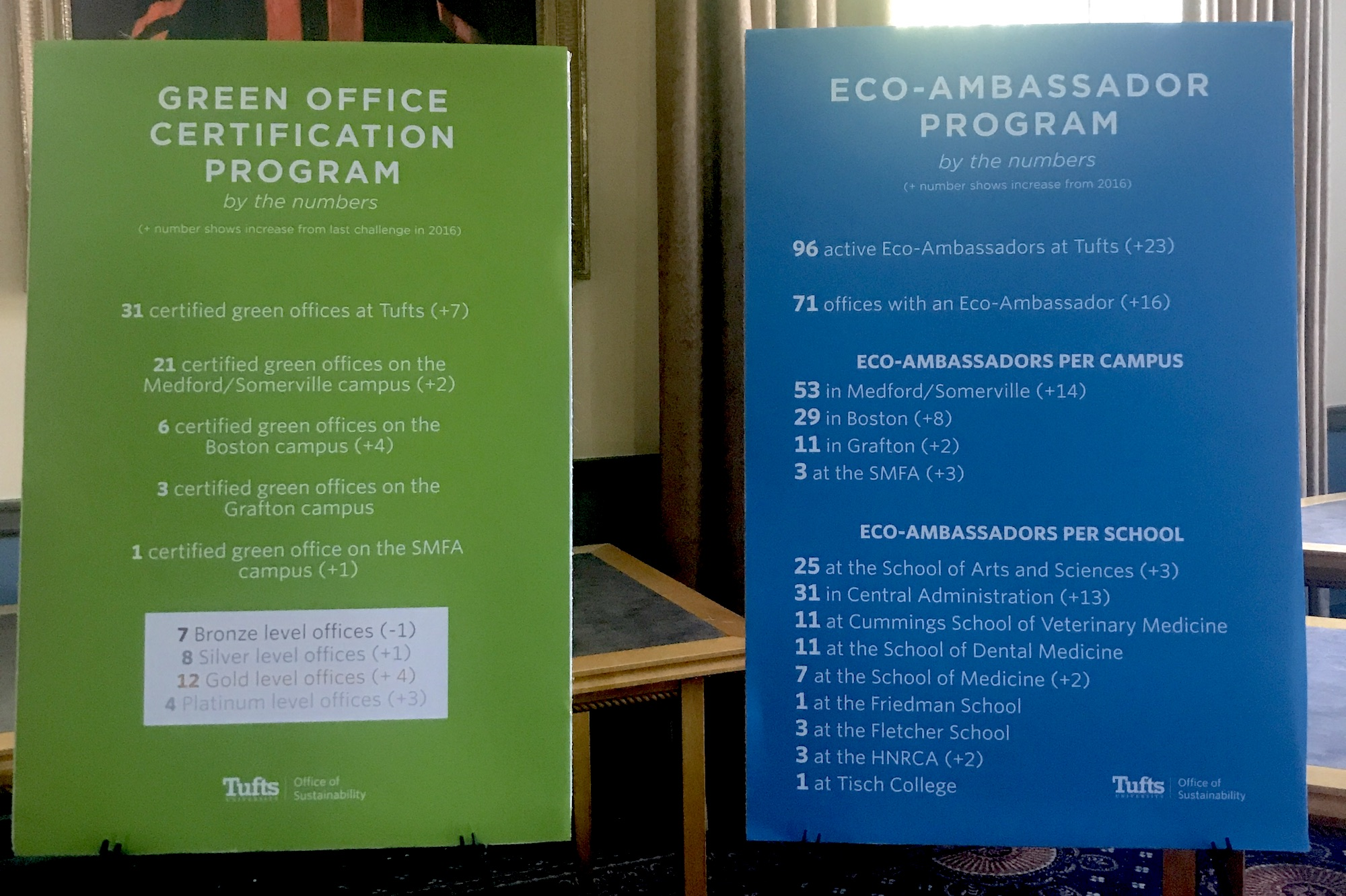 2018 Green Office Certification And Eco Ambassador Ceremony